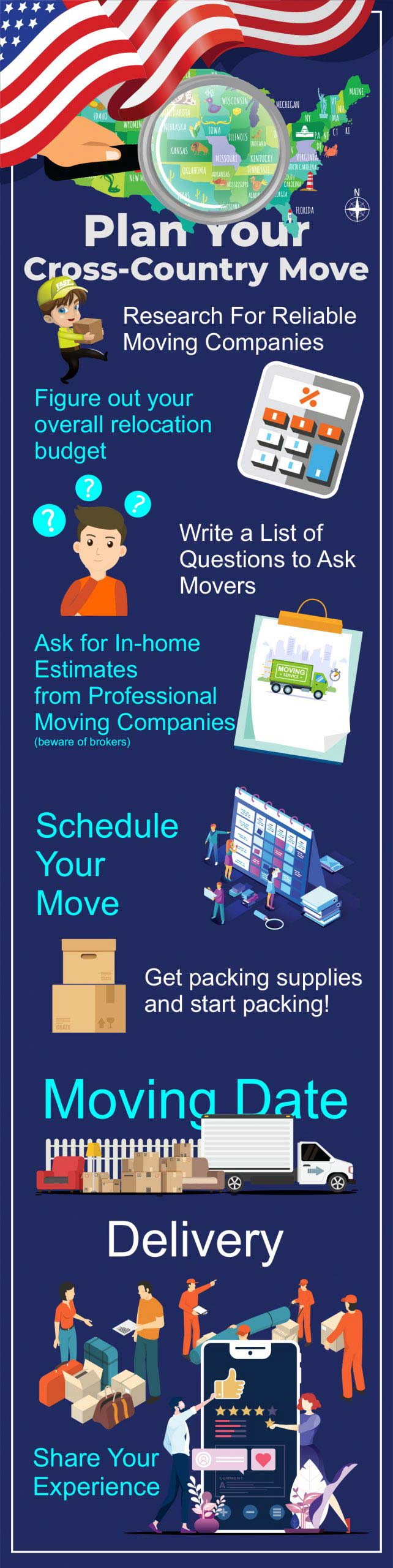 plan your moving infographic